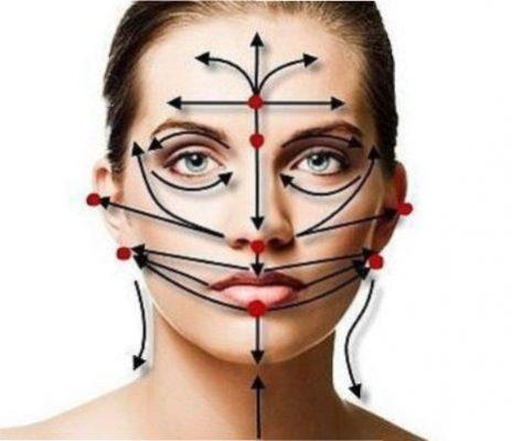 массаж лица лимфодренаж